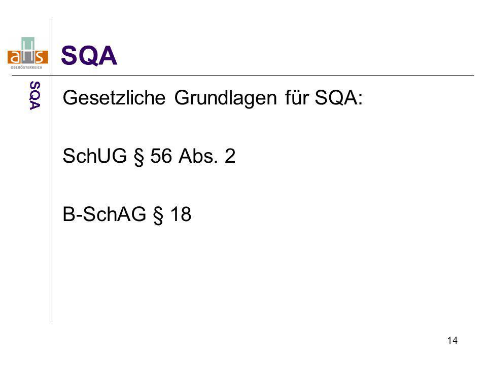 14 Gesetzliche Grundlagen für SQA: SchUG § 56 Abs. 2 B-SchAG § 18 SQA