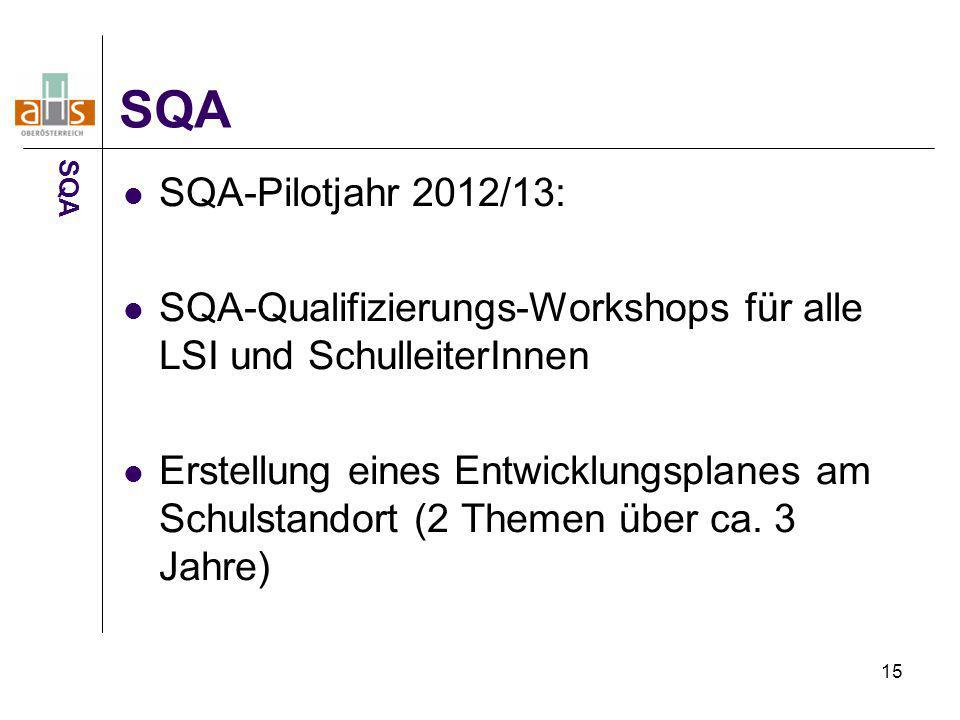 15 SQA-Pilotjahr 2012/13: SQA-Qualifizierungs-Workshops für alle LSI und SchulleiterInnen Erstellung eines Entwicklungsplanes am Schulstandort (2 Them