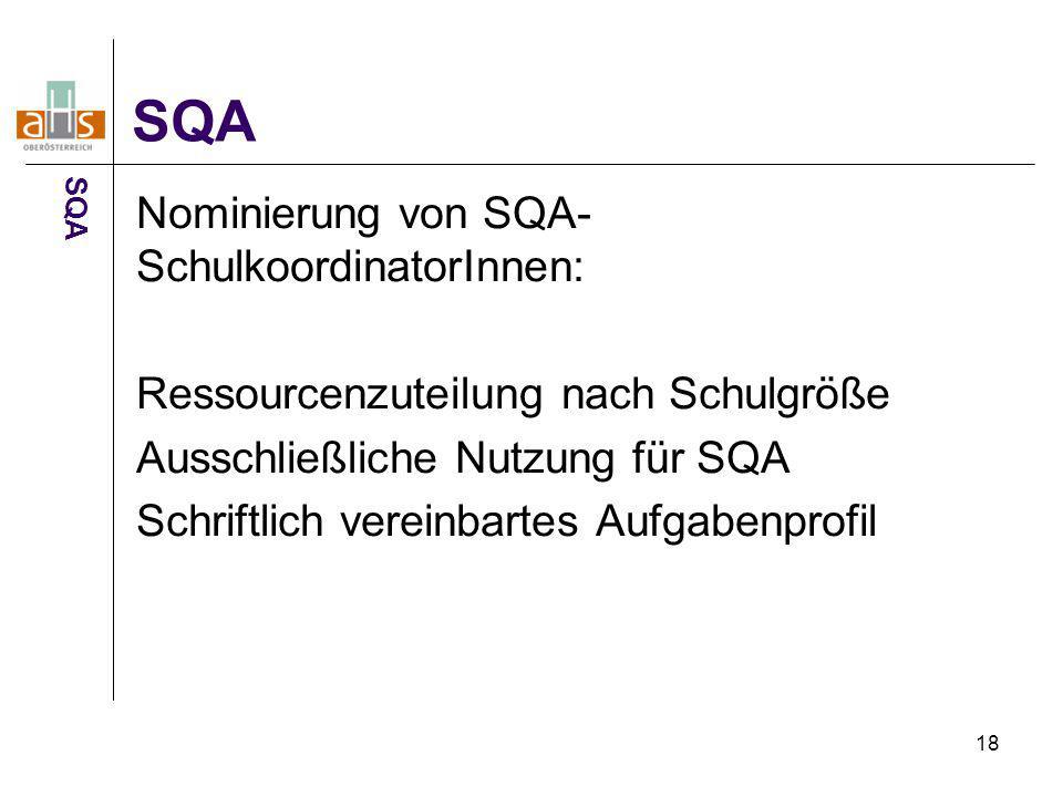 18 Nominierung von SQA- SchulkoordinatorInnen: Ressourcenzuteilung nach Schulgröße Ausschließliche Nutzung für SQA Schriftlich vereinbartes Aufgabenpr