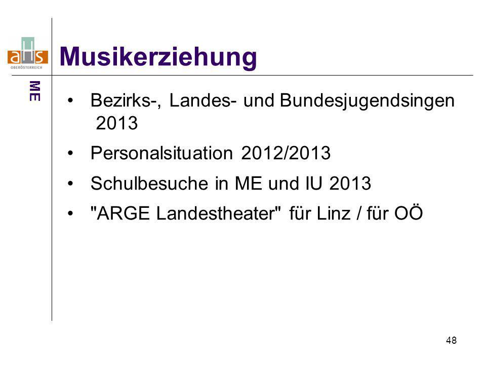 48 Musikerziehung Bezirks-, Landes- und Bundesjugendsingen 2013 Personalsituation 2012/2013 Schulbesuche in ME und IU 2013