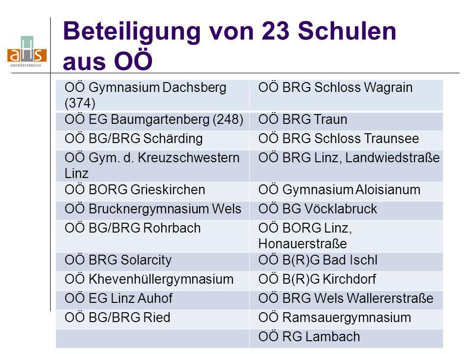 64 Beteiligung von 23 Schulen aus OÖ OÖ Gymnasium Dachsberg (374) OÖ BRG Schloss Wagrain OÖ EG Baumgartenberg (248)OÖ BRG Traun OÖ BG/BRG SchärdingOÖ