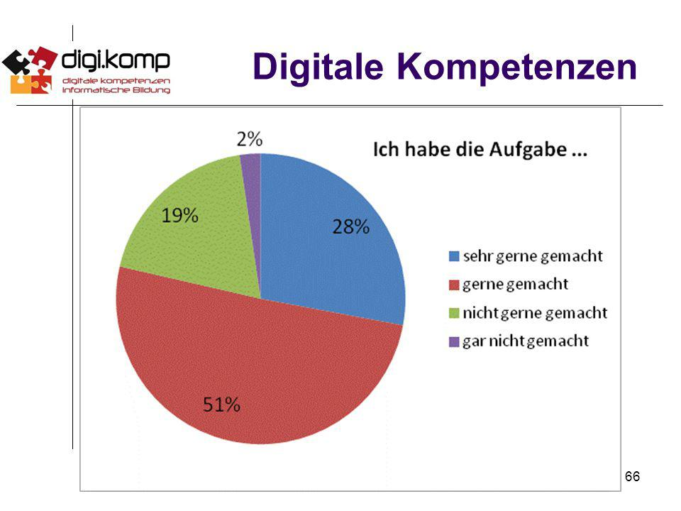 66 Digitale Kompetenzen