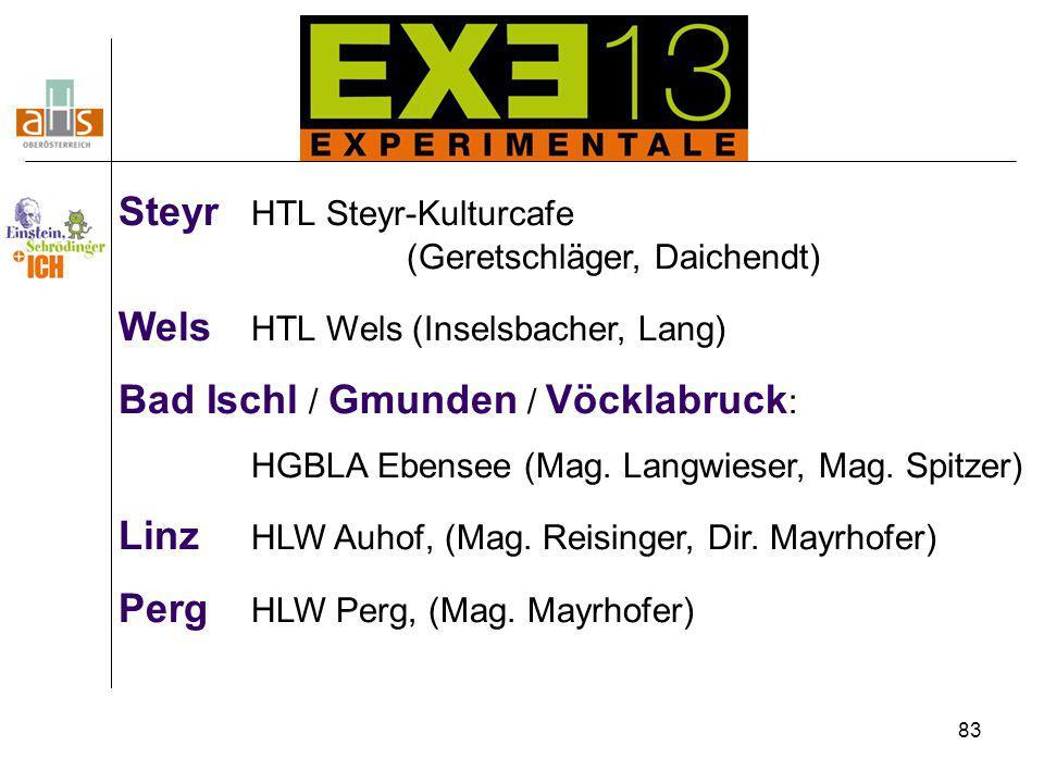 83 Steyr HTL Steyr-Kulturcafe (Geretschläger, Daichendt) Wels HTL Wels (Inselsbacher, Lang) Bad Ischl / Gmunden / Vöcklabruck : HGBLA Ebensee (Mag. La