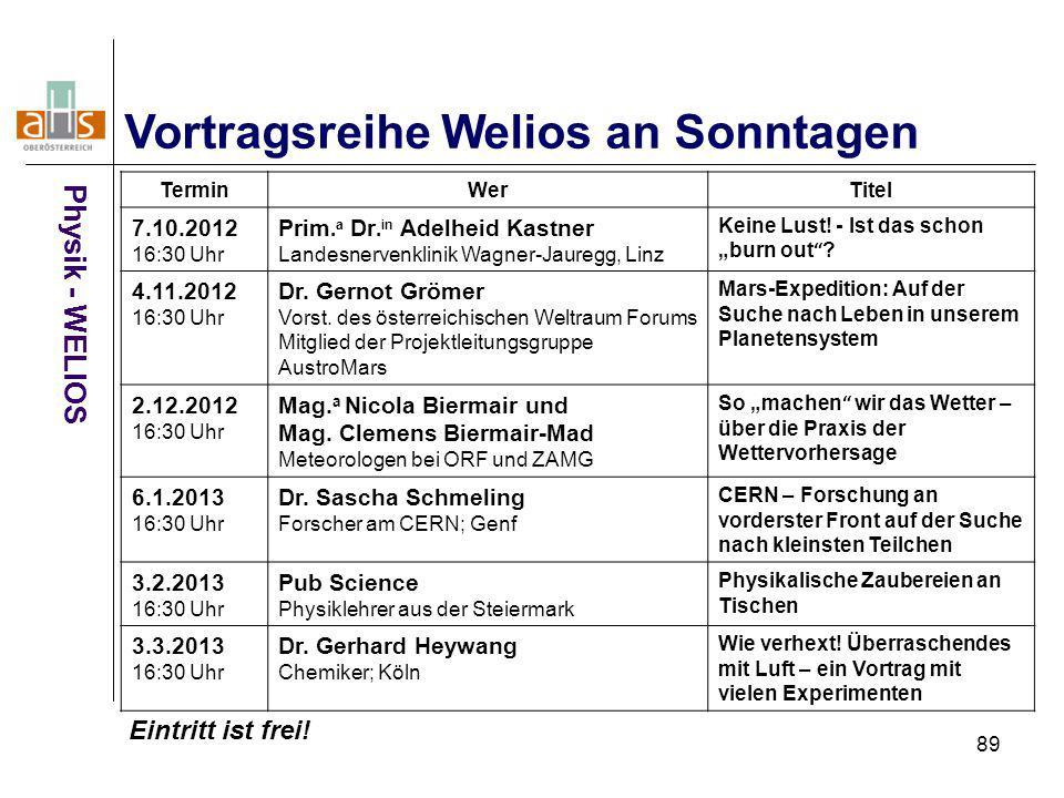 89 Vortragsreihe Welios an Sonntagen Physik - WELIOS Eintritt ist frei! TerminWerTitel 7.10.2012 16:30 Uhr Prim. a Dr. in Adelheid Kastner Landesnerve