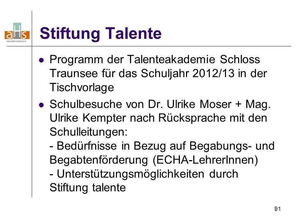 91 Stiftung Talente Programm der Talenteakademie Schloss Traunsee für das Schuljahr 2012/13 in der Tischvorlage Schulbesuche von Dr. Ulrike Moser + Ma