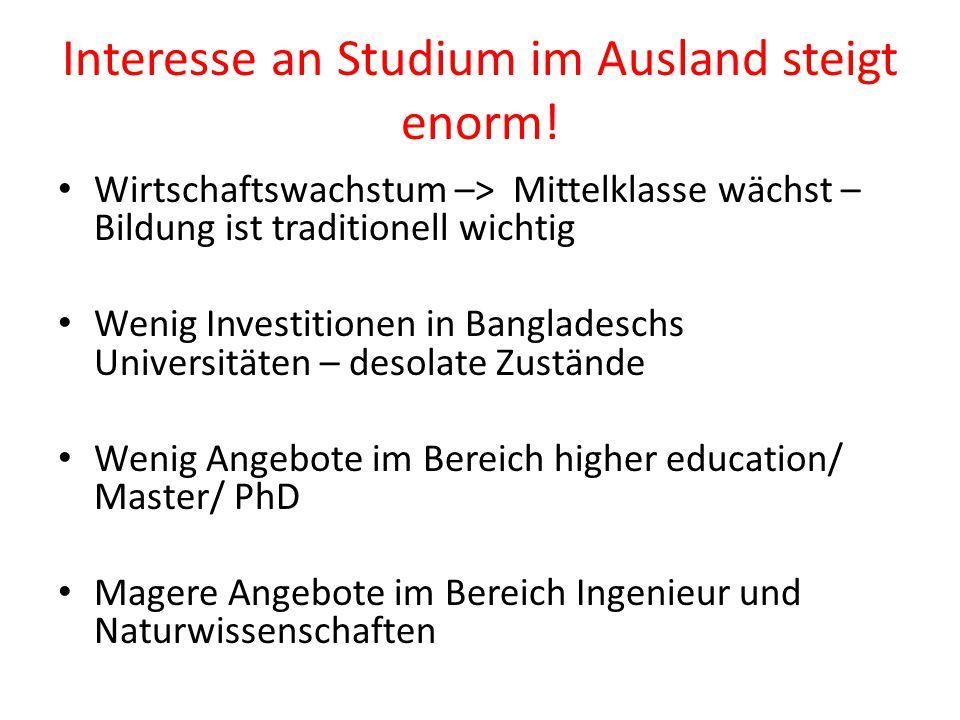 Interesse an Studium im Ausland steigt enorm.