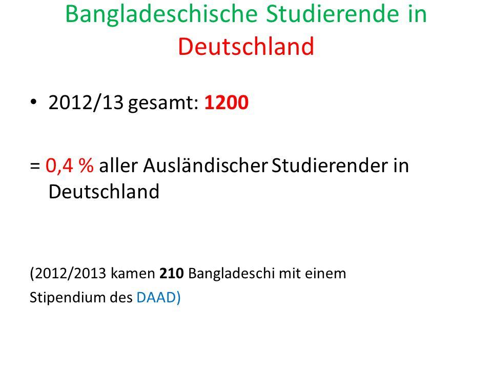 Bangladeschische Studierende in Deutschland 2012/13 gesamt: 1200 = 0,4 % aller Ausländischer Studierender in Deutschland (2012/2013 kamen 210 Bangladeschi mit einem Stipendium des DAAD)