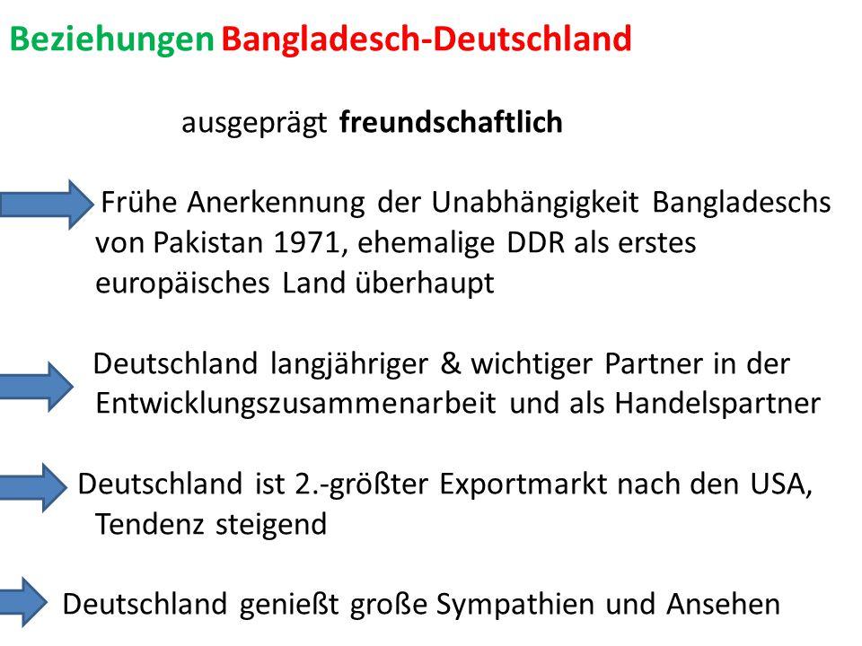 Beziehungen Bangladesch-Deutschland ausgeprägt freundschaftlich Frühe Anerkennung der Unabhängigkeit Bangladeschs von Pakistan 1971, ehemalige DDR als erstes europäisches Land überhaupt Deutschland langjähriger & wichtiger Partner in der Entwicklungszusammenarbeit und als Handelspartner Deutschland ist 2.-größter Exportmarkt nach den USA, Tendenz steigend Deutschland genießt große Sympathien und Ansehen