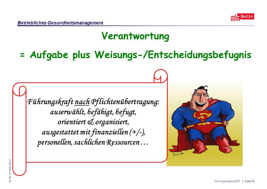 Einrichtung des Landes Berlin – Betriebliches Gesundheitsmanagement KB / BF / OG Berlin 2010 © Führungsaufgabe BGM Folie 30 Verantwortung = Aufgabe plus Weisungs-/Entscheidungsbefugnis Führungskraft nach Pflichtenübertragung: auserwählt, befähigt, befugt, orientiert & organisiert, ausgestattet mit finanziellen (+/-), personellen, sachlichen Ressourcen …
