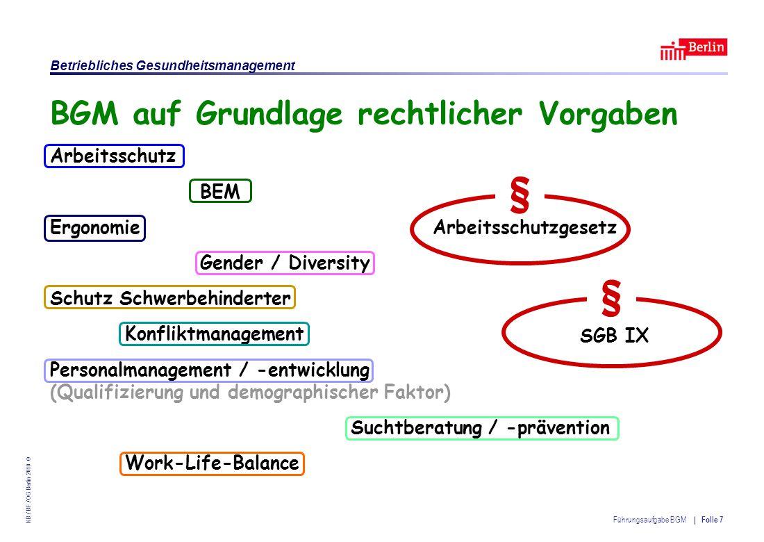 Einrichtung des Landes Berlin – Betriebliches Gesundheitsmanagement KB / BF / OG Berlin 2010 © Führungsaufgabe BGM Folie 8 Bausteine der Gesundheitsförderung = BGM.