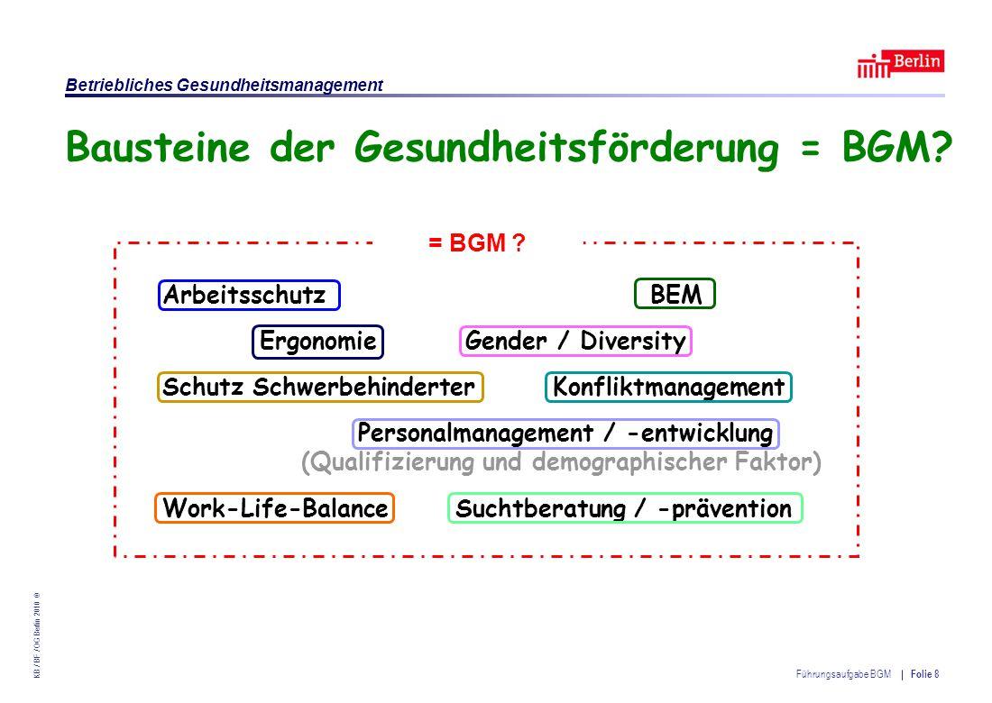 Einrichtung des Landes Berlin – Betriebliches Gesundheitsmanagement KB / BF / OG Berlin 2010 © Führungsaufgabe BGM Folie 19