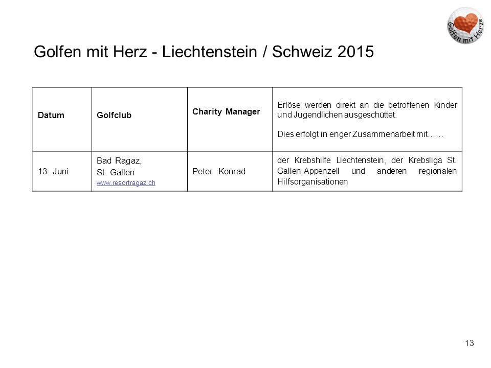 13 Golfen mit Herz - Liechtenstein / Schweiz 2015 DatumGolfclub Charity Manager Erlöse werden direkt an die betroffenen Kinder und Jugendlichen ausges