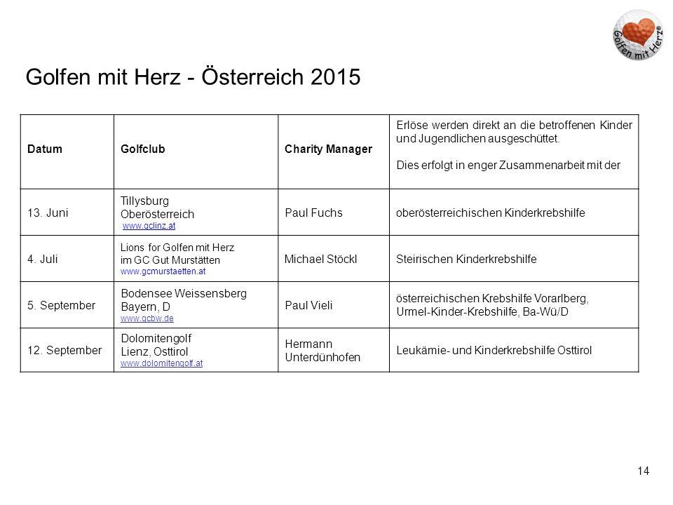 14 Golfen mit Herz - Österreich 2015 DatumGolfclubCharity Manager Erlöse werden direkt an die betroffenen Kinder und Jugendlichen ausgeschüttet. Dies