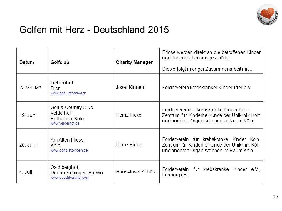 15 Golfen mit Herz - Deutschland 2015 DatumGolfclubCharity Manager Erlöse werden direkt an die betroffenen Kinder und Jugendlichen ausgeschüttet. Dies