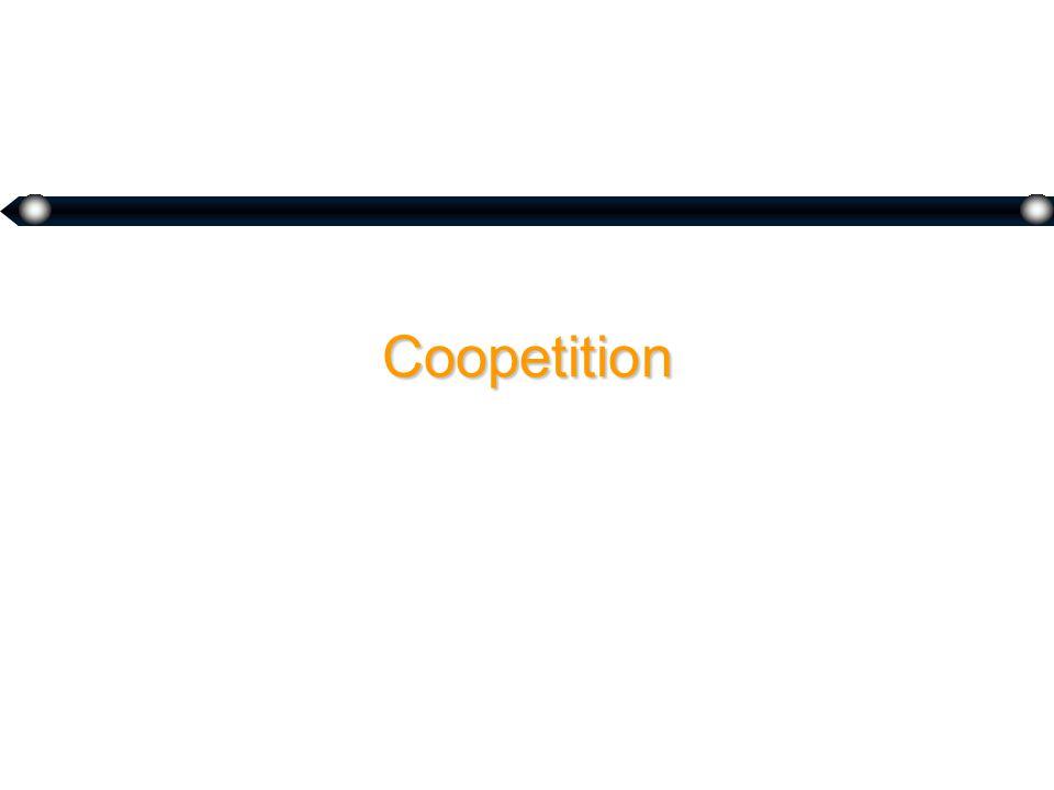 Vernetzung @ Standards @ Netzeffekte @ WettbewerbImplikationen @ Coopetition Prof. Dr. Wolfgang König koenig@wiwi.uni-frankfurt.de Vernetzung und Wett