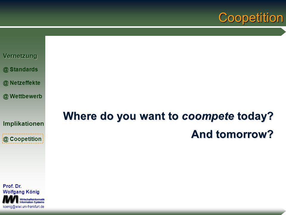 Vernetzung @ Standards @ Netzeffekte @ WettbewerbImplikationen @ Coopetition Prof. Dr. Wolfgang König koenig@wiwi.uni-frankfurt.deCoopetition Die koop