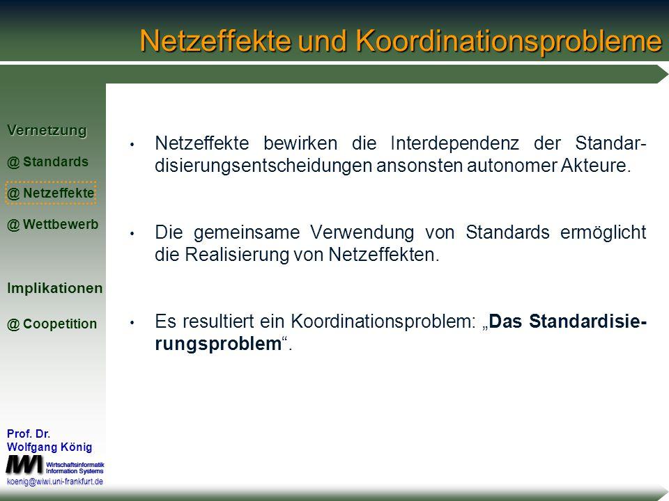 Vernetzung @ Standards @ Netzeffekte @ WettbewerbImplikationen @ Coopetition Prof. Dr. Wolfgang König koenig@wiwi.uni-frankfurt.deNetzeffekte Netzeffe