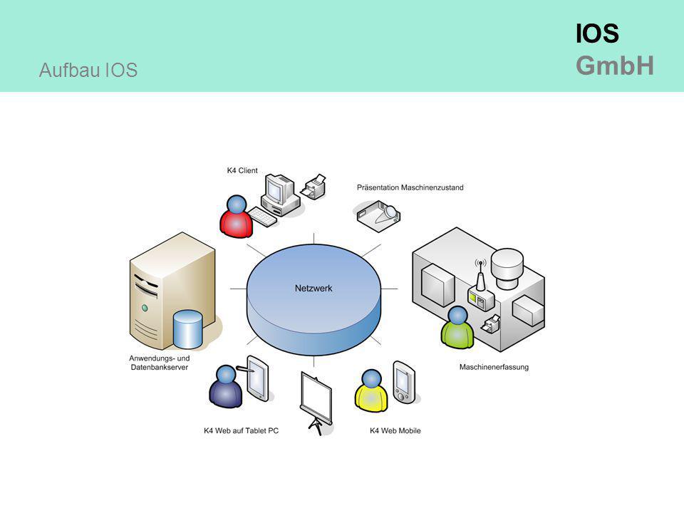 IOS GmbH Aufbau IOS