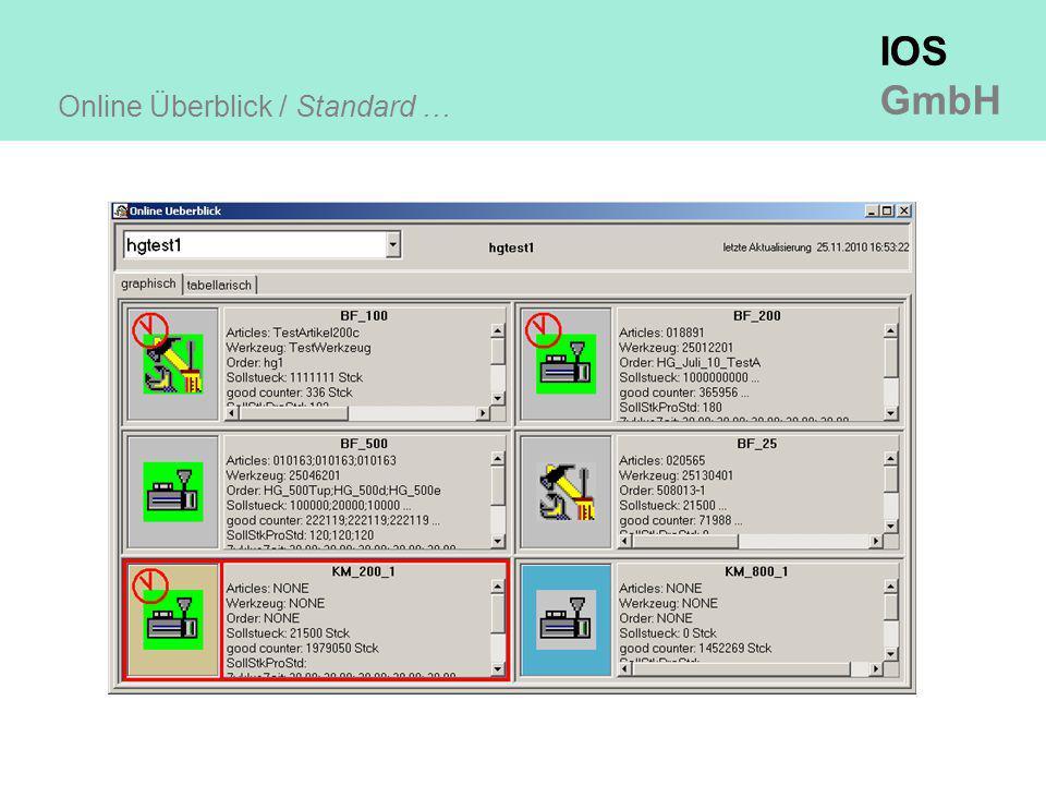 IOS GmbH Online Überblick / Standard …