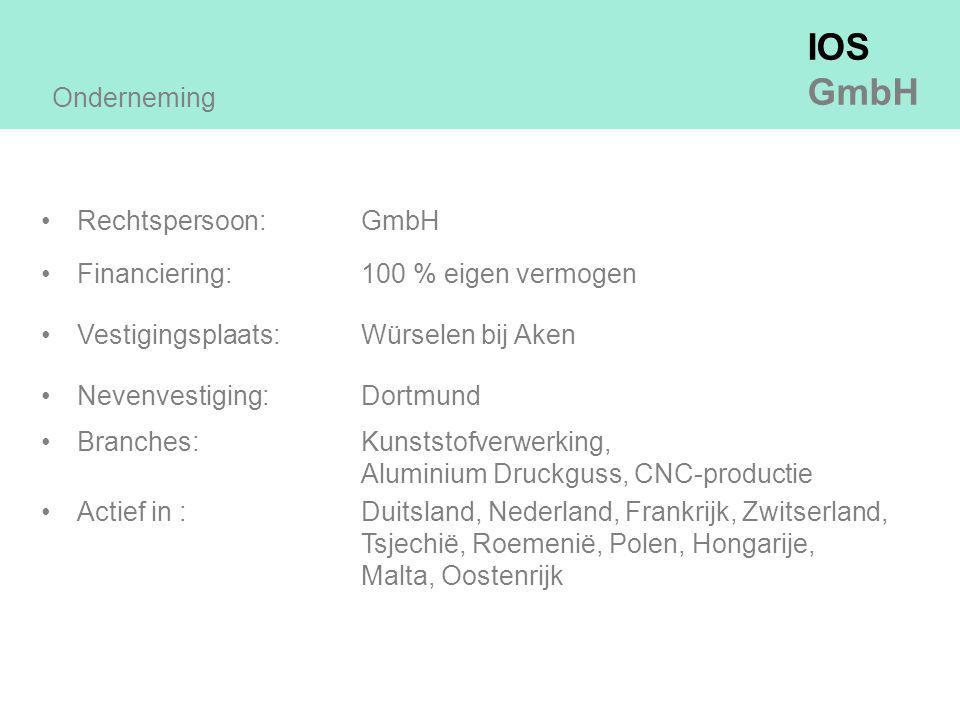 IOS GmbH Auswertungen Produktionsübersicht