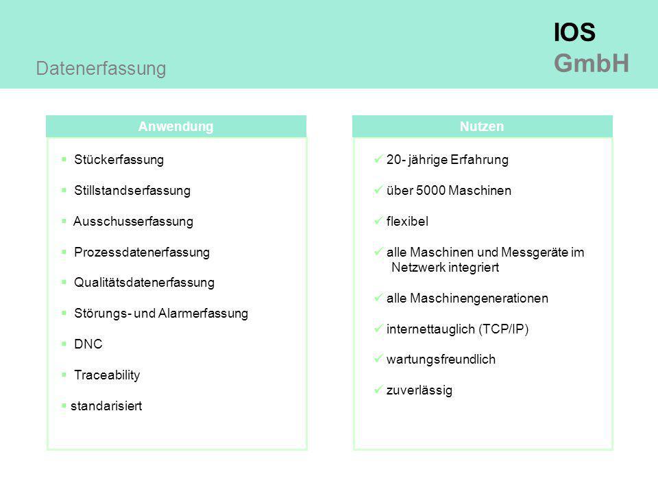 IOS GmbH Anwendung Datenerfassung  Stückerfassung  Stillstandserfassung  Ausschusserfassung  Prozessdatenerfassung  Qualitätsdatenerfassung  Störungs- und Alarmerfassung  DNC  Traceability  standarisiert Nutzen 20- jährige Erfahrung über 5000 Maschinen flexibel alle Maschinen und Messgeräte im Netzwerk integriert alle Maschinengenerationen internettauglich (TCP/IP) wartungsfreundlich zuverlässig