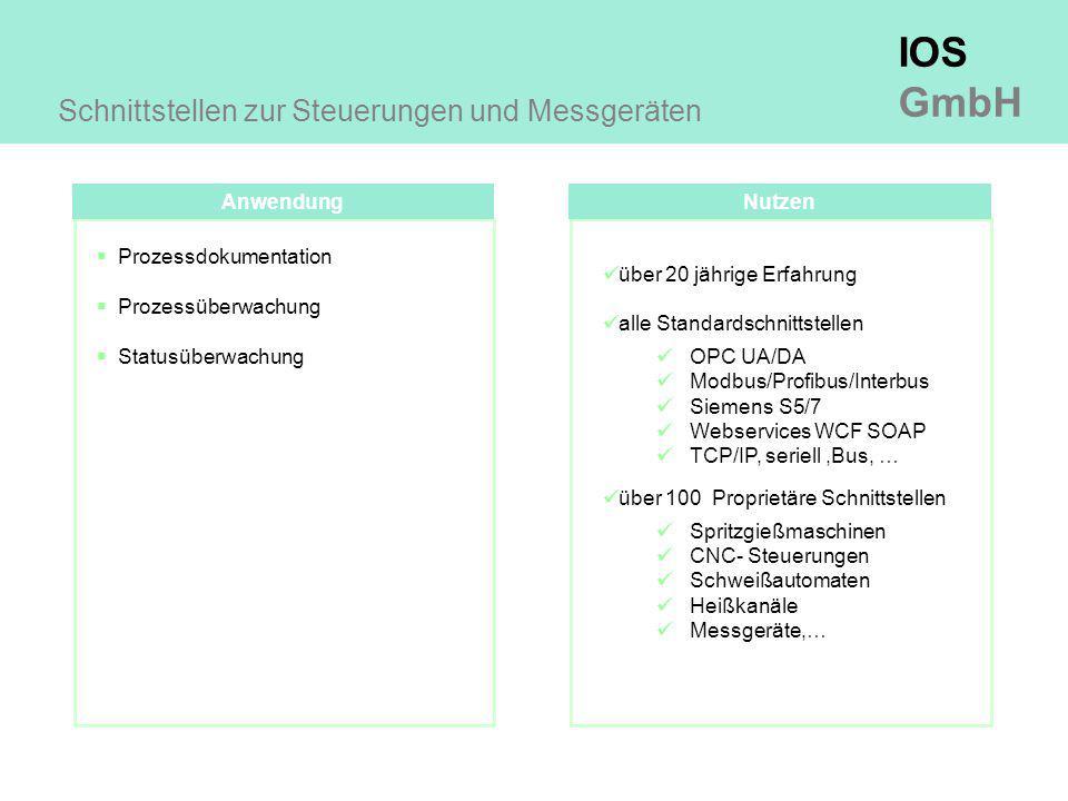 IOS GmbH Anwendung Schnittstellen zur Steuerungen und Messgeräten  Prozessdokumentation  Prozessüberwachung  Statusüberwachung Nutzen über 20 jährige Erfahrung alle Standardschnittstellen OPC UA/DA Modbus/Profibus/Interbus Siemens S5/7 Webservices WCF SOAP TCP/IP, seriell,Bus, … über 100 Proprietäre Schnittstellen Spritzgießmaschinen CNC- Steuerungen Schweißautomaten Heißkanäle Messgeräte,…
