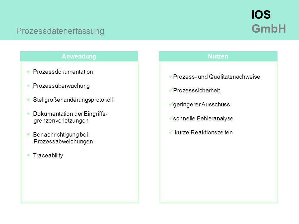 IOS GmbH Anwendung Prozessdatenerfassung  Prozessdokumentation  Prozessüberwachung  Stellgrößenänderungsprotokoll  Dokumentation der Eingriffs- grenzenverletzungen  Benachrichtigung bei Prozessabweichungen  Traceability Nutzen Prozess- und Qualitätsnachweise Prozesssicherheit geringerer Ausschuss schnelle Fehleranalyse kurze Reaktionszeiten