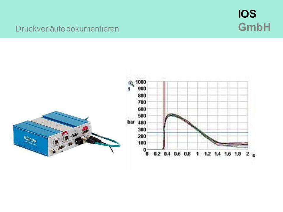 IOS GmbH Druckverläufe dokumentieren