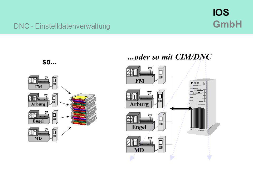 IOS GmbH so......oder so mit CIM/DNC DNC - Einstelldatenverwaltung