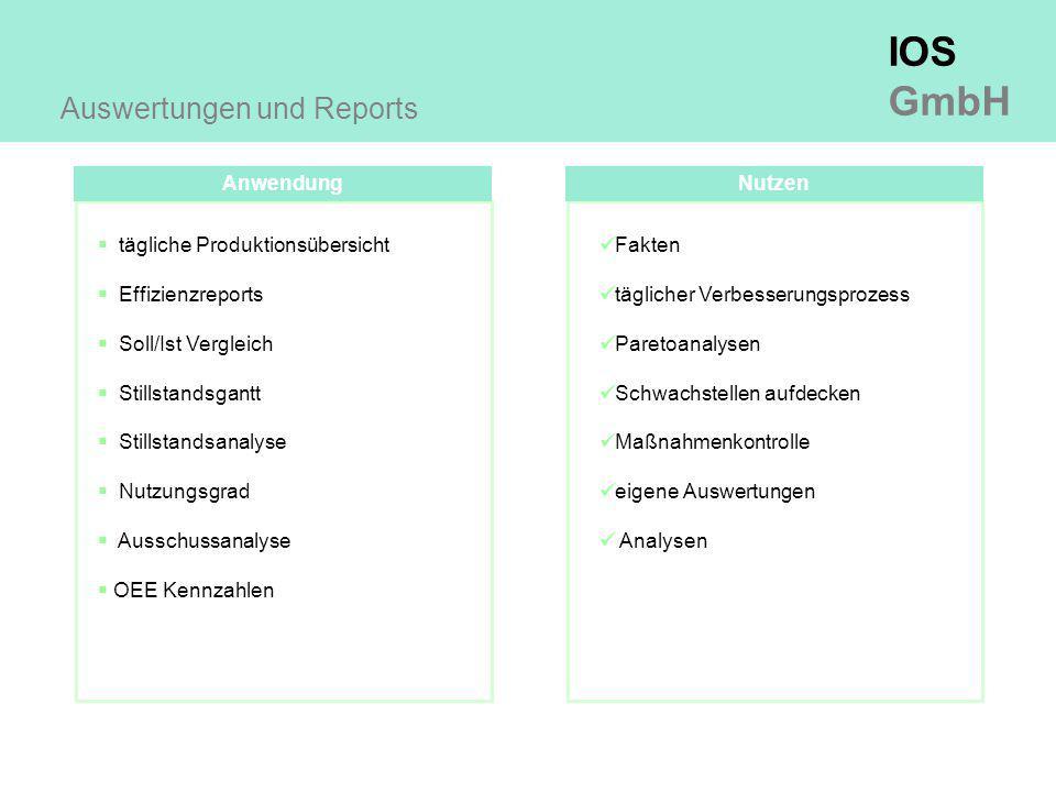 IOS GmbH Anwendung Auswertungen und Reports  tägliche Produktionsübersicht  Effizienzreports  Soll/Ist Vergleich  Stillstandsgantt  Stillstandsanalyse  Nutzungsgrad  Ausschussanalyse  OEE Kennzahlen Nutzen Fakten täglicher Verbesserungsprozess Paretoanalysen Schwachstellen aufdecken Maßnahmenkontrolle eigene Auswertungen Analysen