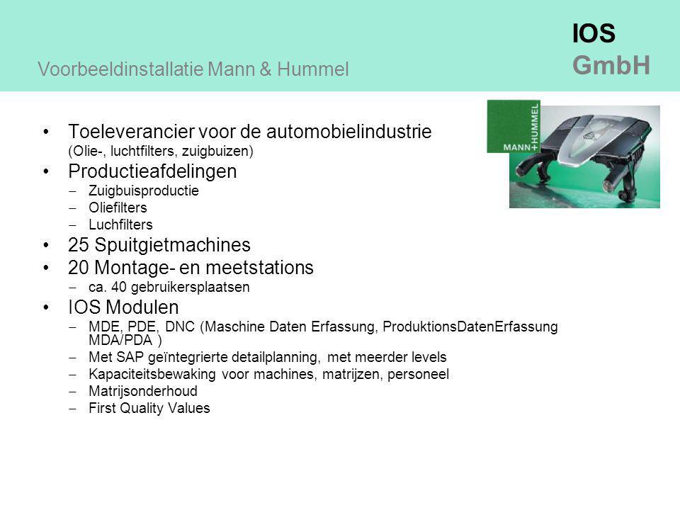 IOS GmbH Toeleverancier voor de automobielindustrie (Olie-, luchtfilters, zuigbuizen) Productieafdelingen  Zuigbuisproductie  Oliefilters  Luchfilters 25 Spuitgietmachines 20 Montage- en meetstations  ca.