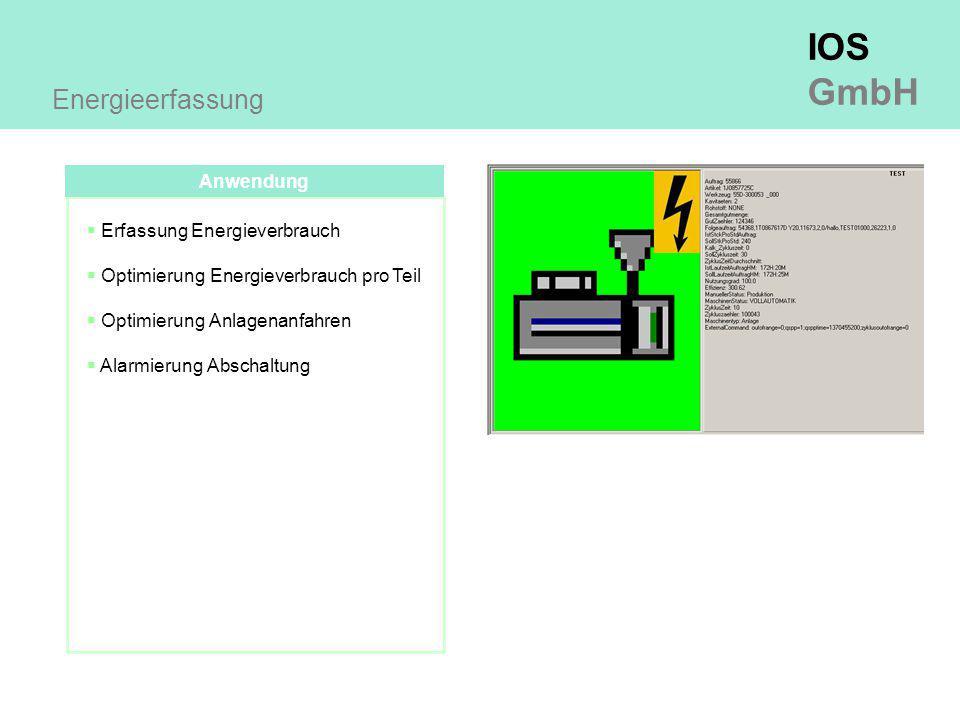 IOS GmbH Anwendung Energieerfassung  Erfassung Energieverbrauch  Optimierung Energieverbrauch pro Teil  Optimierung Anlagenanfahren  Alarmierung Abschaltung