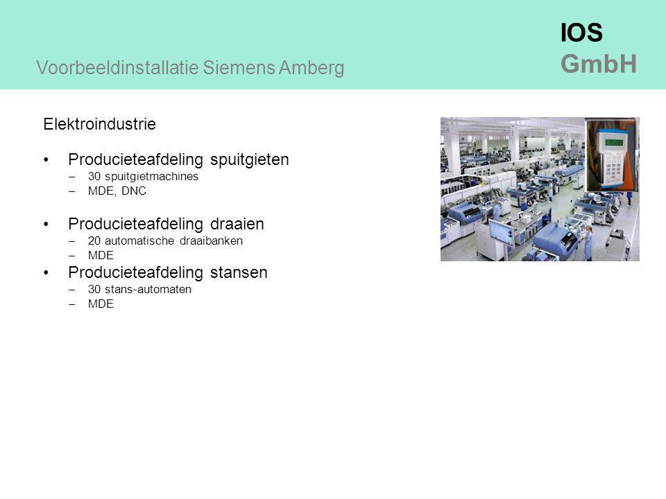 IOS GmbH Anlagen PDE-Server Prozesserfassung MDE- Erfassung RS232,Rs485,TTY Profi- Bitbus, OPC,.