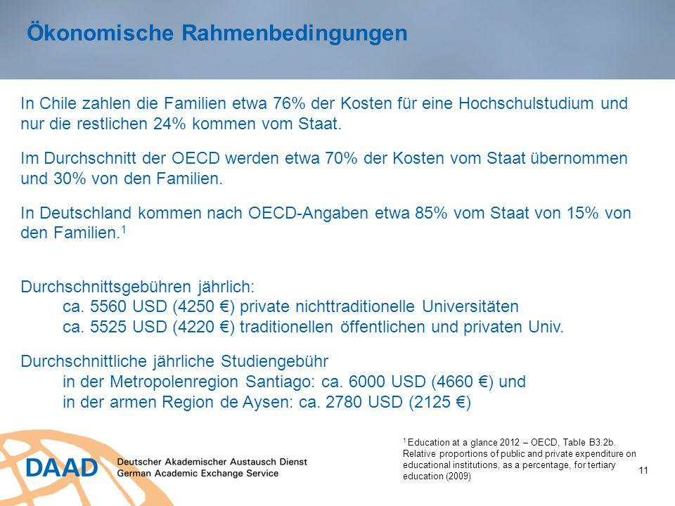 Ökonomische Rahmenbedingungen 11 In Chile zahlen die Familien etwa 76% der Kosten für eine Hochschulstudium und nur die restlichen 24% kommen vom Staa