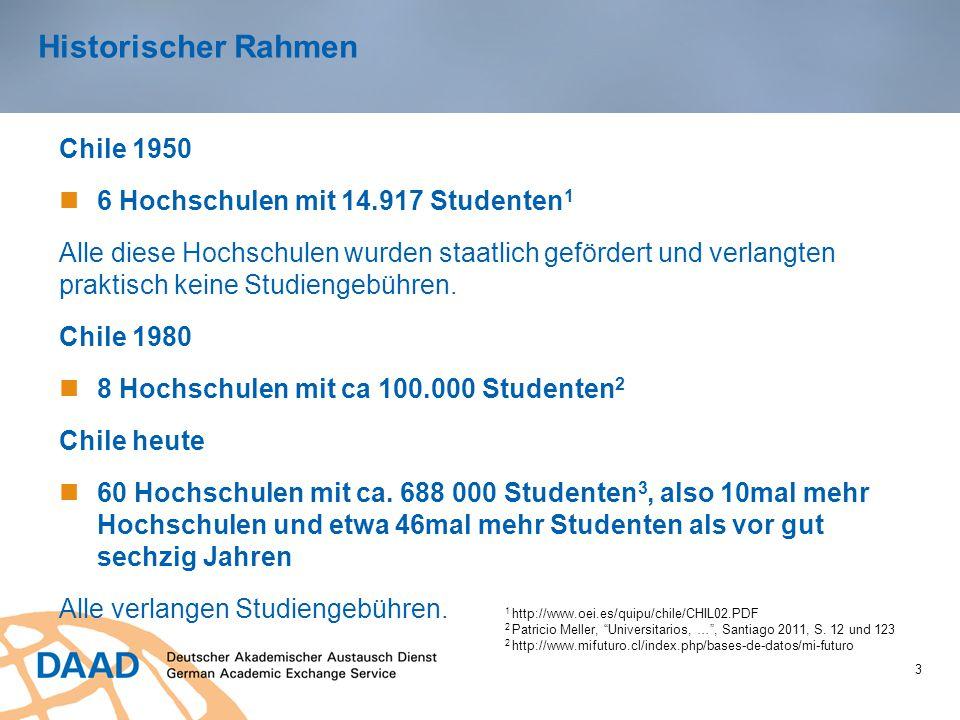 Historischer Rahmen 3 Chile 1950 6 Hochschulen mit 14.917 Studenten 1 Alle diese Hochschulen wurden staatlich gefördert und verlangten praktisch keine Studiengebühren.
