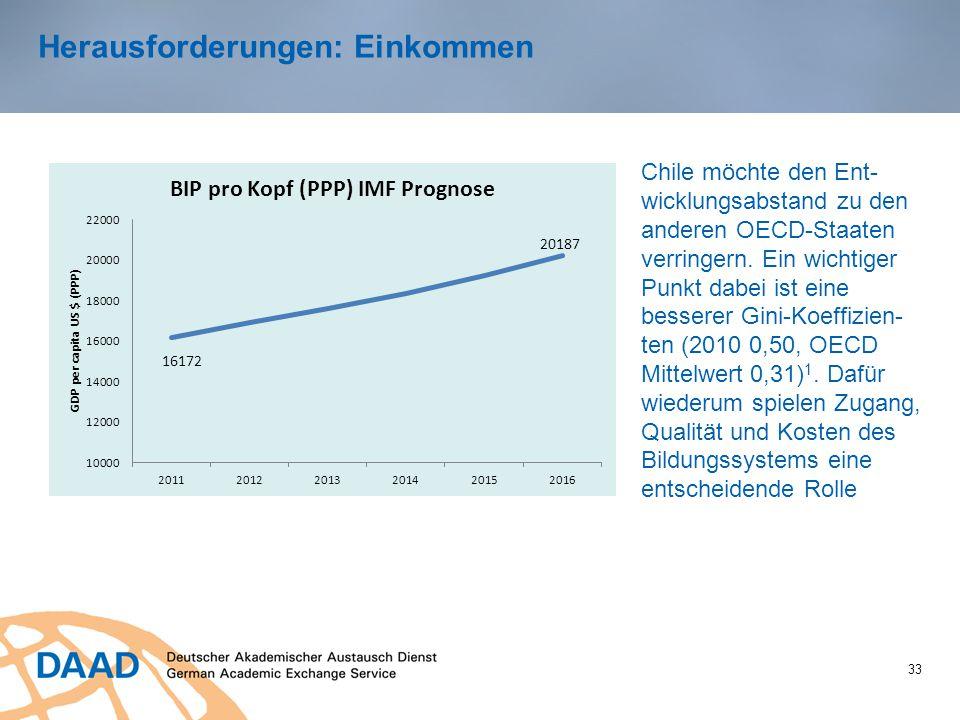 33 Herausforderungen: Einkommen Chile möchte den Ent- wicklungsabstand zu den anderen OECD-Staaten verringern. Ein wichtiger Punkt dabei ist eine bess