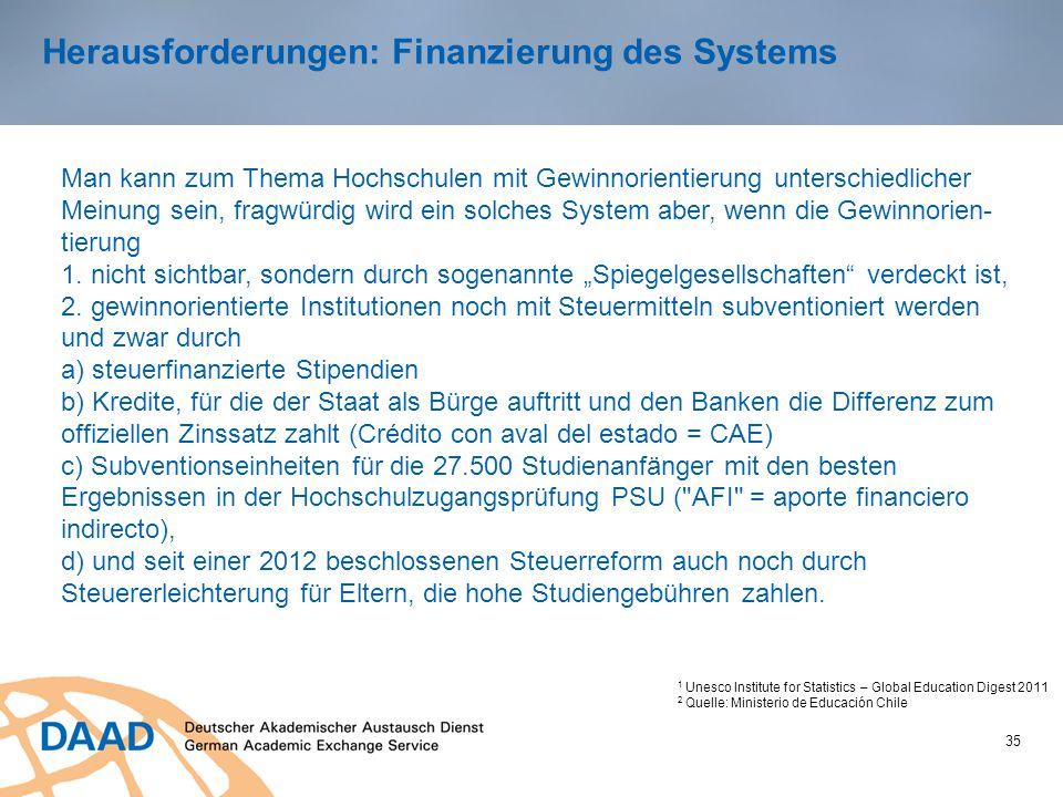 35 Herausforderungen: Finanzierung des Systems Man kann zum Thema Hochschulen mit Gewinnorientierung unterschiedlicher Meinung sein, fragwürdig wird e
