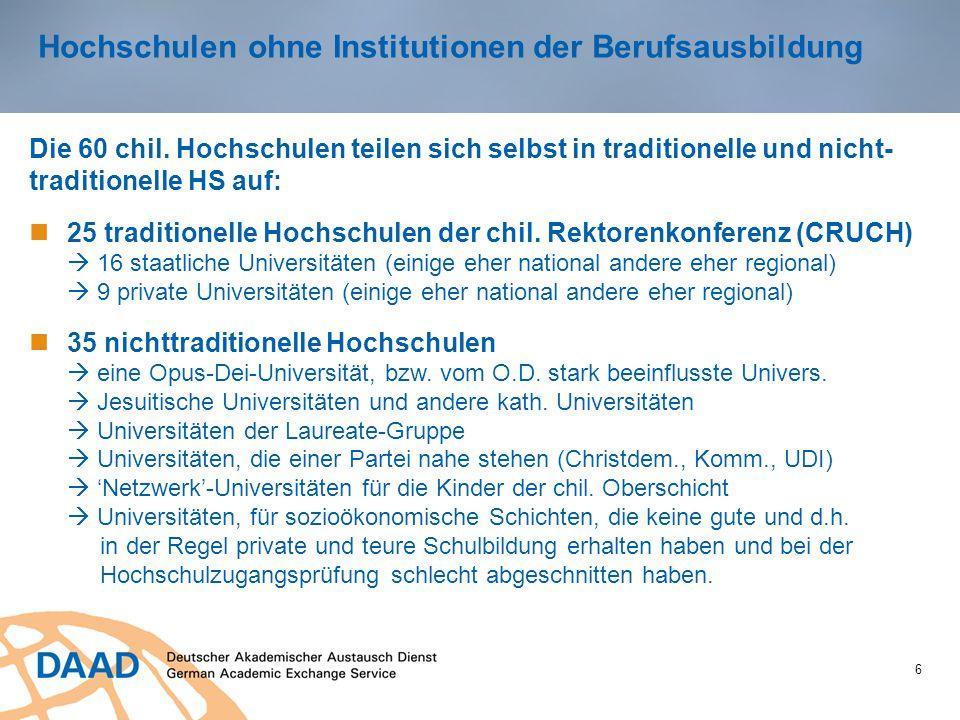 Hochschulen ohne Institutionen der Berufsausbildung 6 Die 60 chil. Hochschulen teilen sich selbst in traditionelle und nicht- traditionelle HS auf: 25