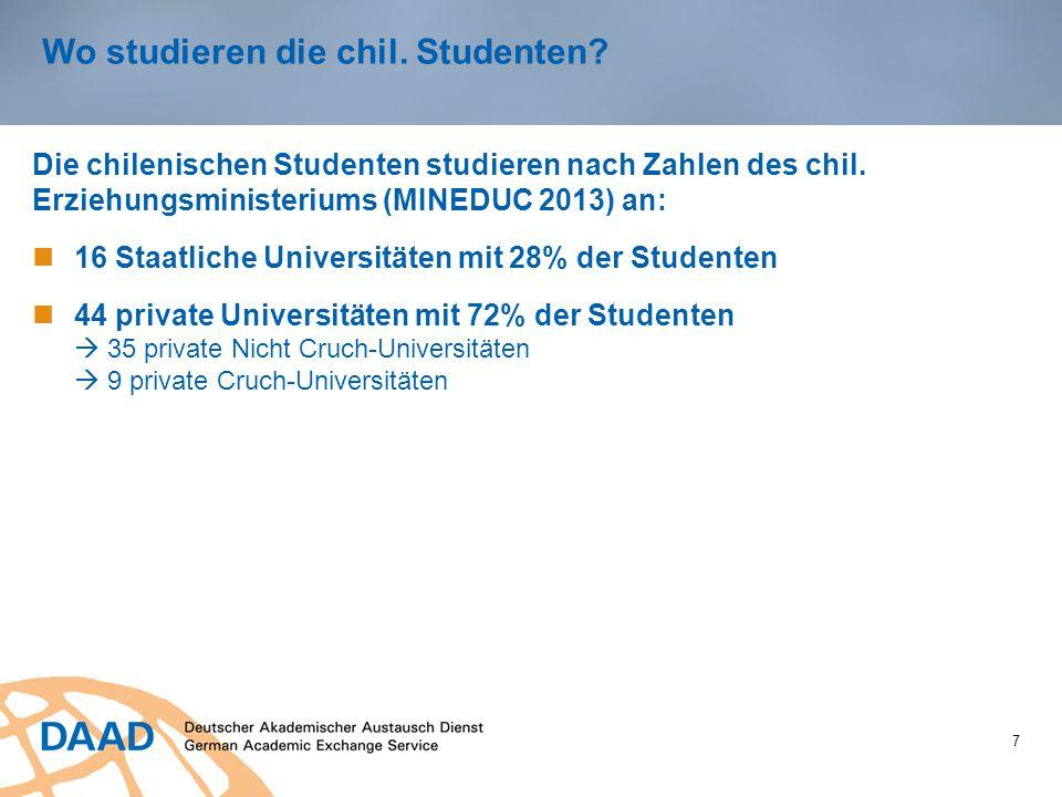 Wo studieren die chil. Studenten? 7 Die chilenischen Studenten studieren nach Zahlen des chil. Erziehungsministeriums (MINEDUC 2013) an: 16 Staatliche