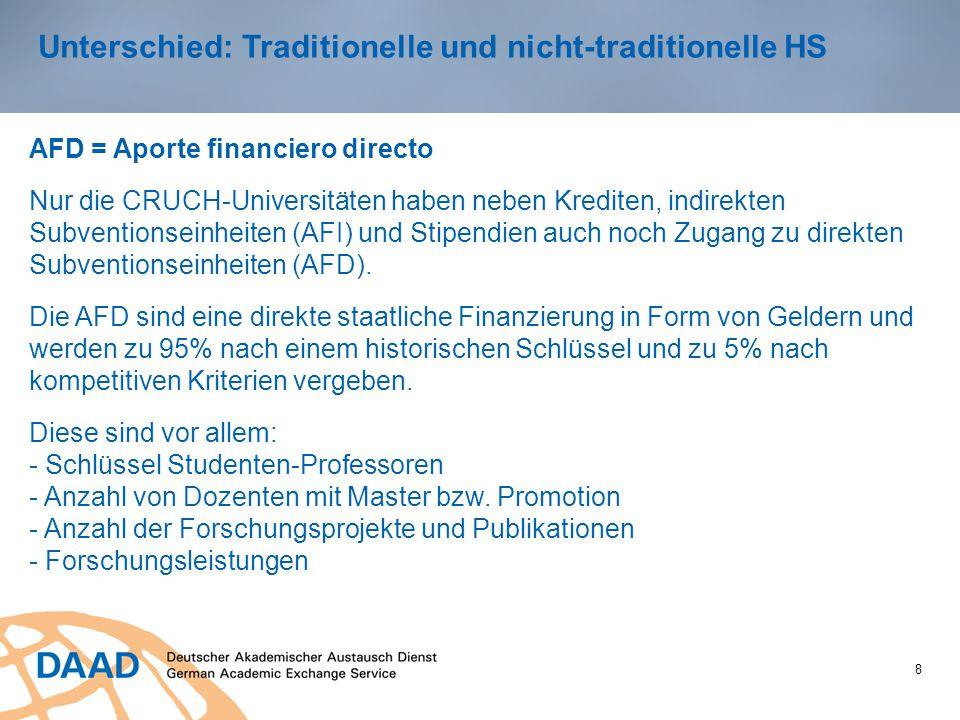 Unterschied: Traditionelle und nicht-traditionelle HS 8 AFD = Aporte financiero directo Nur die CRUCH-Universitäten haben neben Krediten, indirekten Subventionseinheiten (AFI) und Stipendien auch noch Zugang zu direkten Subventionseinheiten (AFD).