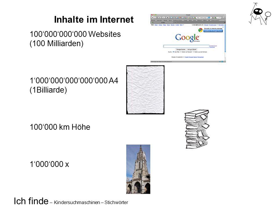 Ich finde – Kindersuchmaschinen – Stichwörter Inhalte im Internet 100'000'000'000 Websites (100 Milliarden) 1'000'000'000'000'000 A4 (1Billiarde) 100'000 km Höhe 1'000'000 x