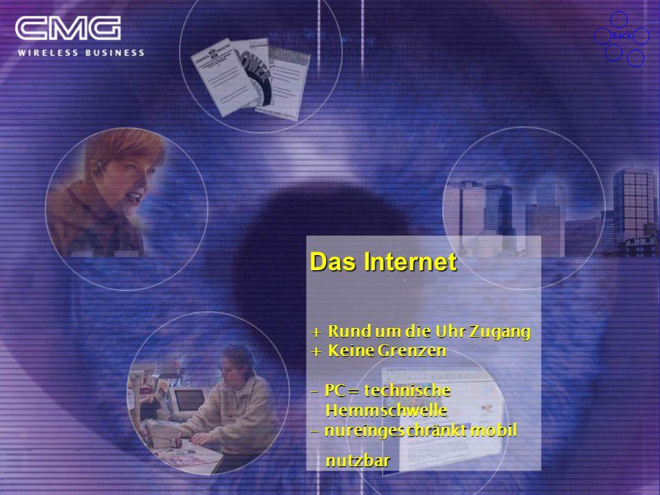 Back Das Internet + Rund um die Uhr Zugang + Keine Grenzen - PC= technische Hemmschwelle Hemmschwelle - nureingeschränkt mobil nutzbar nutzbar