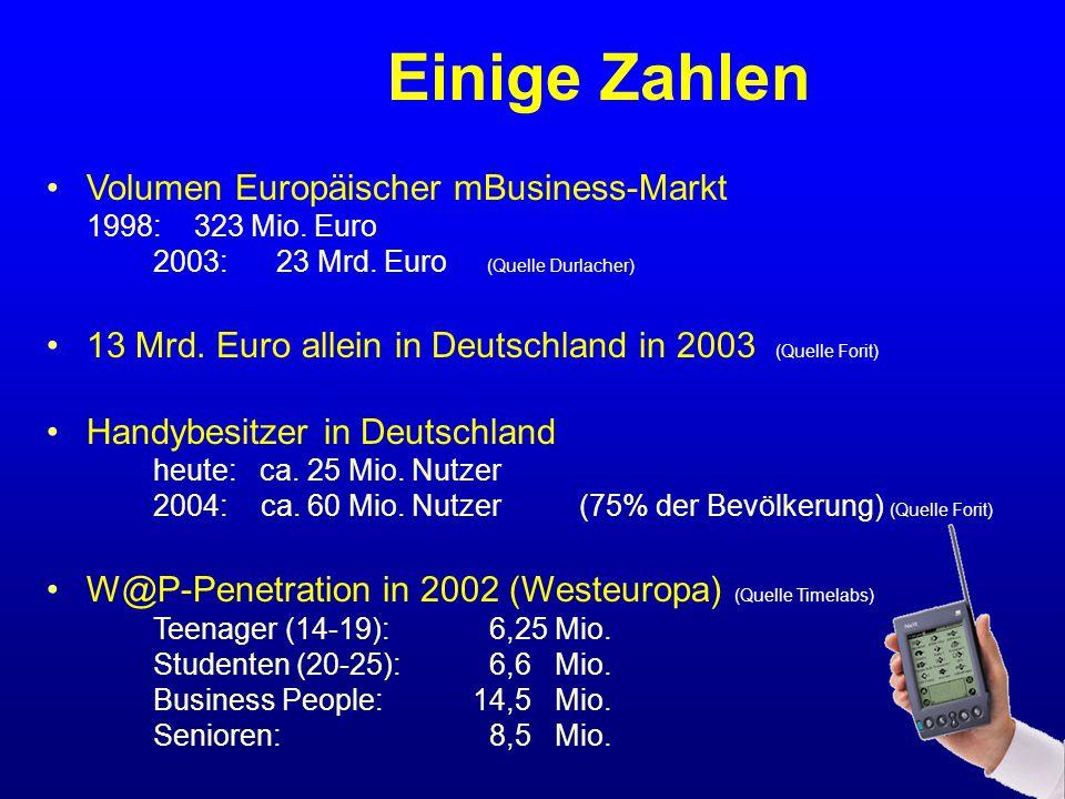 Volumen Europäischer mBusiness-Markt 1998: 323 Mio.