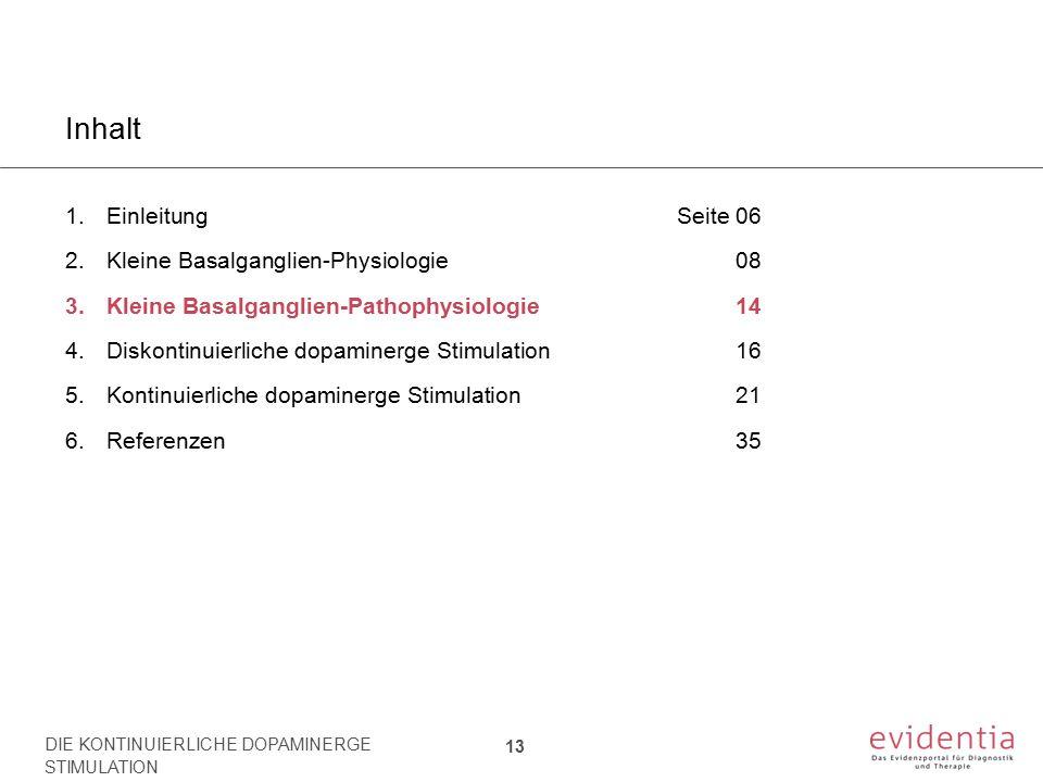 Inhalt 1.EinleitungSeite 06 2.Kleine Basalganglien-Physiologie08 3.Kleine Basalganglien-Pathophysiologie 14 4.Diskontinuierliche dopaminerge Stimulati