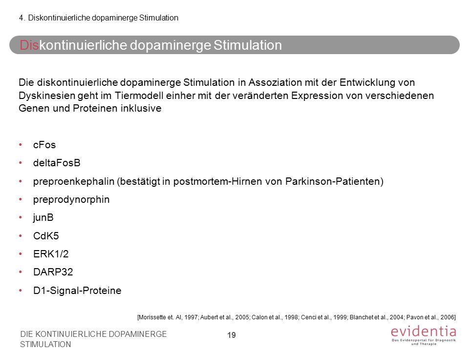 Diskontinuierliche dopaminerge Stimulation Die diskontinuierliche dopaminerge Stimulation in Assoziation mit der Entwicklung von Dyskinesien geht im Tiermodell einher mit der veränderten Expression von verschiedenen Genen und Proteinen inklusive cFos deltaFosB preproenkephalin (bestätigt in postmortem-Hirnen von Parkinson-Patienten) preprodynorphin junB CdK5 ERK1/2 DARP32 D1-Signal-Proteine 4.