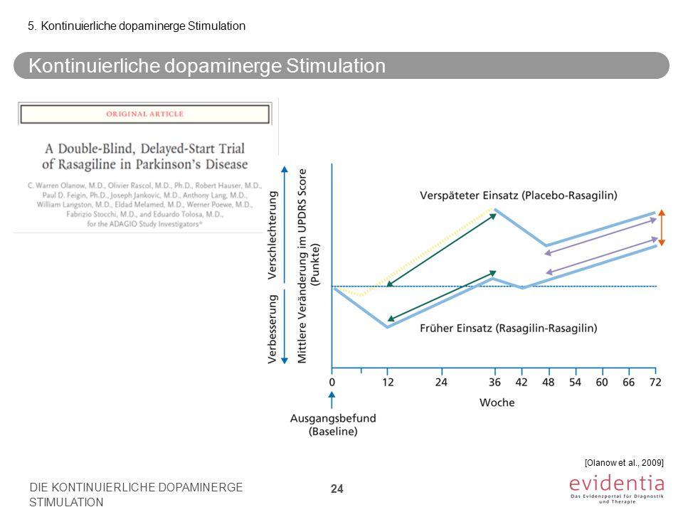 Kontinuierliche dopaminerge Stimulation 5. Kontinuierliche dopaminerge Stimulation [Olanow et al., 2009] DIE KONTINUIERLICHE DOPAMINERGE STIMULATION 2
