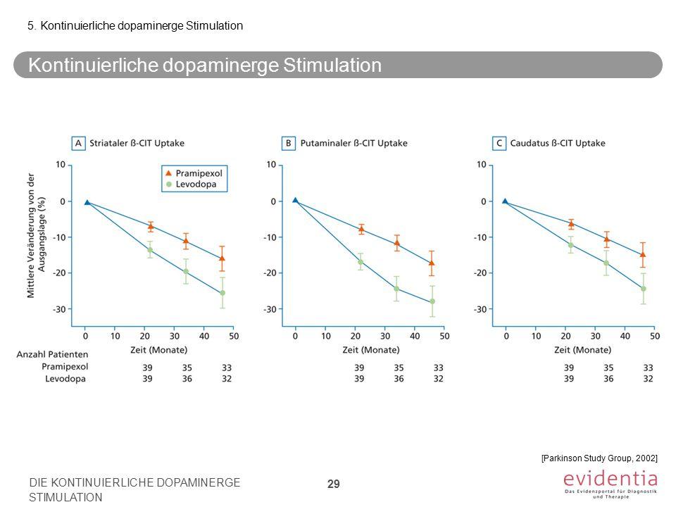 Kontinuierliche dopaminerge Stimulation DIE KONTINUIERLICHE DOPAMINERGE STIMULATION 29 5. Kontinuierliche dopaminerge Stimulation [Parkinson Study Gro