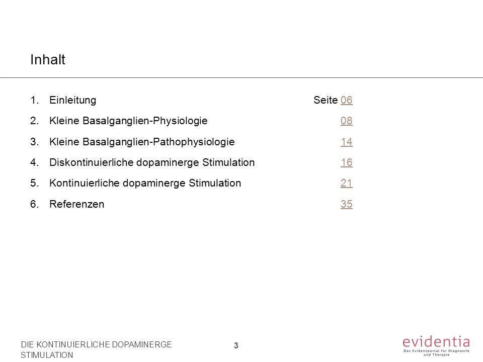 Inhalt 1.EinleitungSeite 0606 2.Kleine Basalganglien-Physiologie0808 3.Kleine Basalganglien-Pathophysiologie 1414 4.Diskontinuierliche dopaminerge Sti