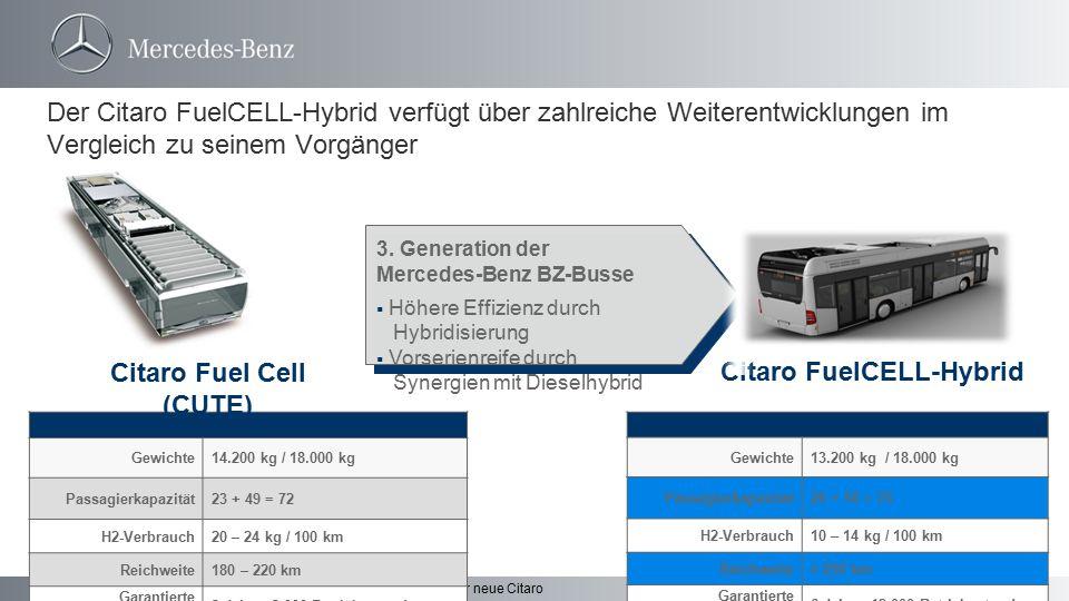 8 Der neue Citaro Holger Menge Konzept: Leistung: Übersetzung: Radnabenmotoren 2 x 80/60 kW stufenlos Citaro FC 2004 Citaro FC-Hybrid 2010 E-Motor Reuland Der neue elektrische Antriebsstrang nutzt die Radnabenmotoren sowohl als Fahrantrieb als auch als Generatoren AVE 130 ZF (Gen 2) Zentralmotor 225 kW ZF 6 HP 592