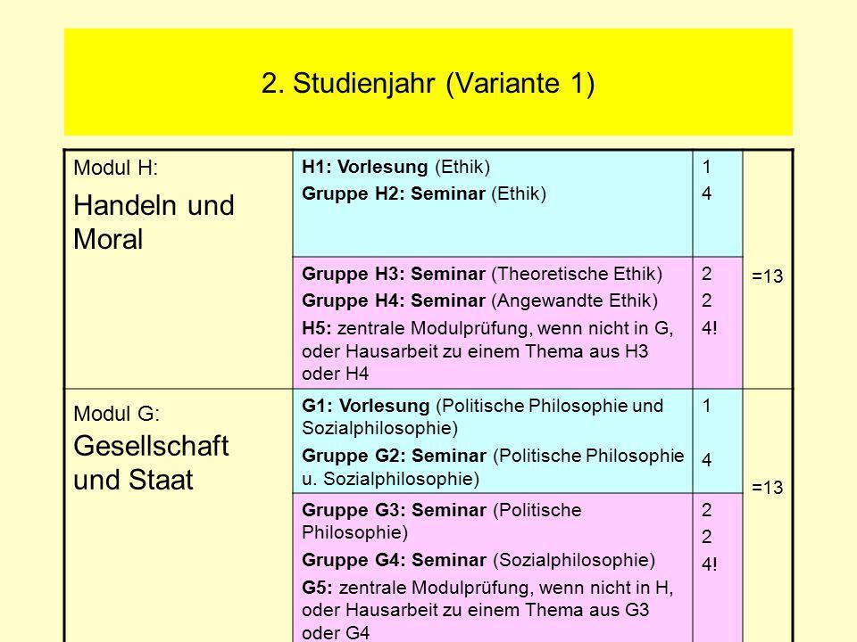 2. Studienjahr (Variante 1) Modul H: Handeln und Moral H1: Vorlesung (Ethik) Gruppe H2: Seminar (Ethik) 1414 =13 Gruppe H3: Seminar (Theoretische Ethi